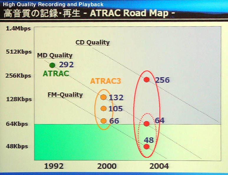 atrac_roadmap.jpg?psid=1&width=774&height=594